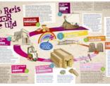 Infografiek voor bijbelamgazine Alef; op reis door de tijd.