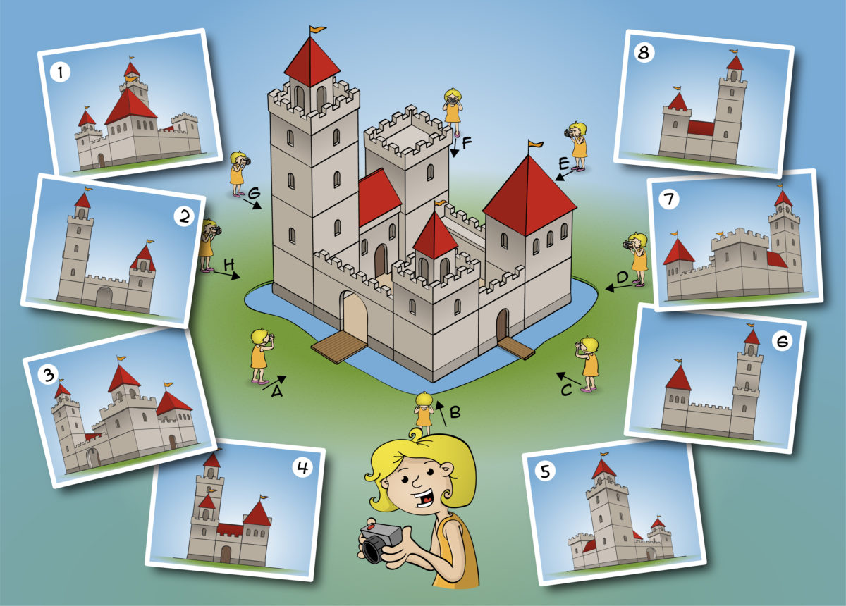 Educatieve illustratie; een kasteel fotograferen.