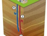 Schematische weergave van aardwarmte.