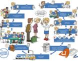 Infografiek in opdracht van stichting Clip
